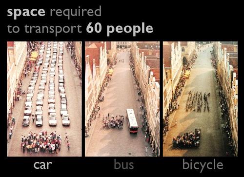 60 personnes en v�lo/bus/voiture